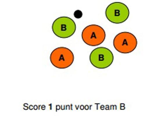 spelregels amicale de pétanque jeu de boules vereniging leusden